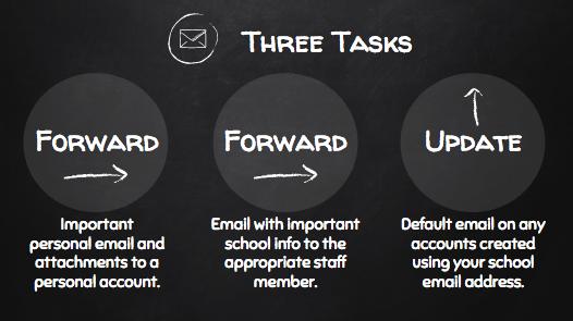 email_tasks